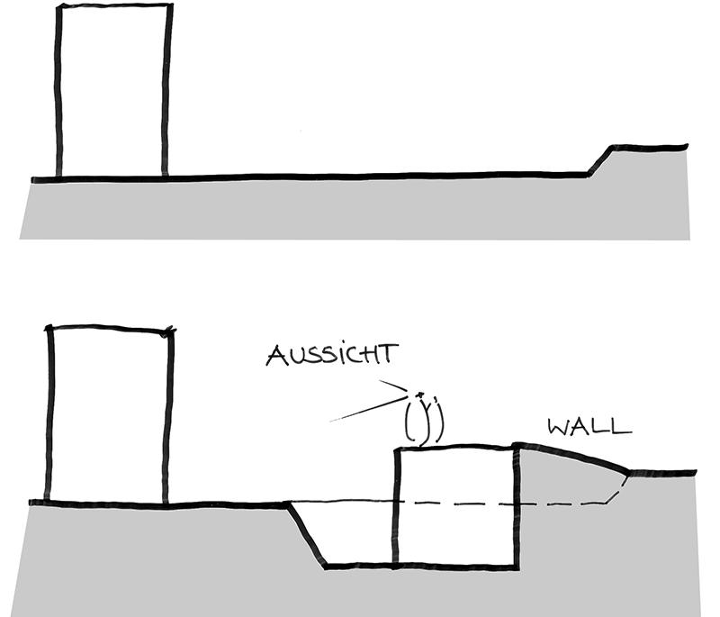 diesdorf-topografie